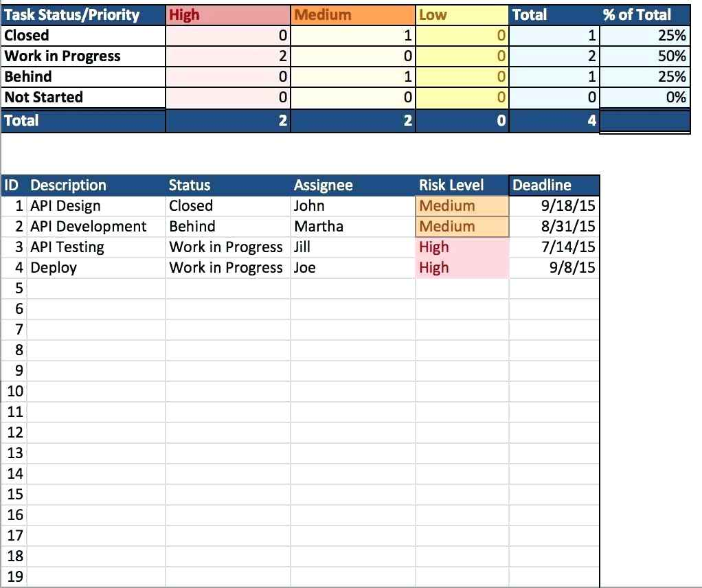 Printable Project Management Tracking Templates Free Excel For Project Management Tracking Templates Free Excel Xls