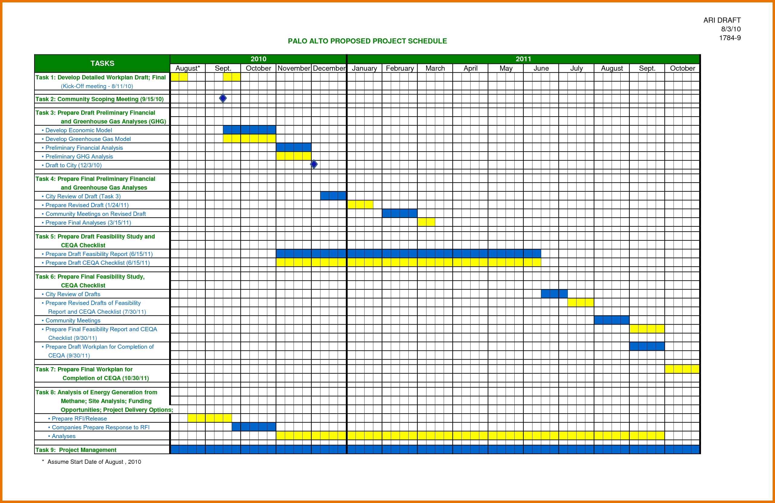 Printable Project Schedule Template Excel Within Project Schedule Template Excel Samples