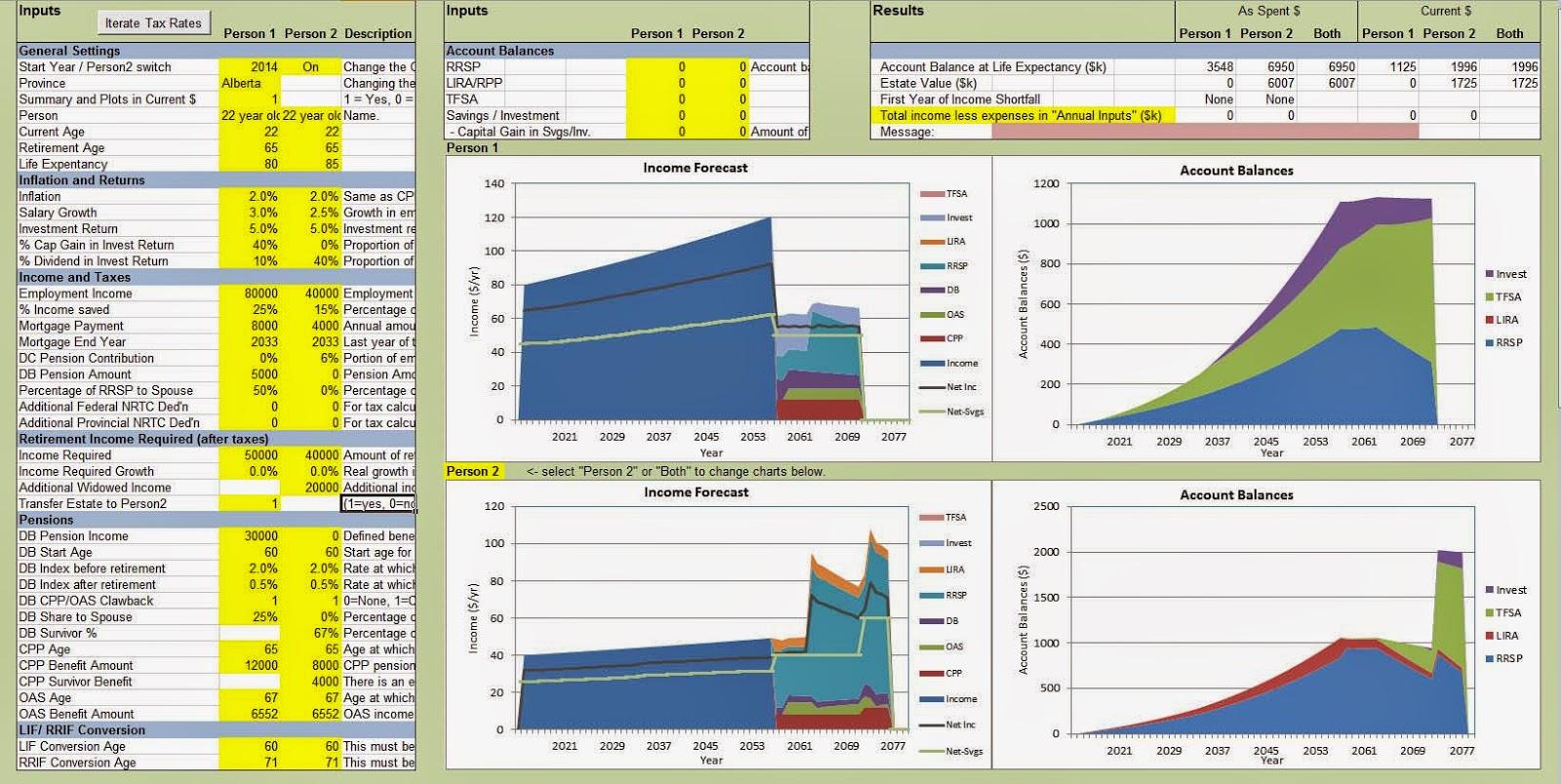 Printable Retirement Excel Spreadsheet To Retirement Excel Spreadsheet Xls