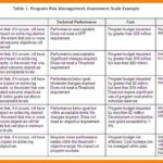 Printable Risk Management Plan Template Excel with Risk Management Plan Template Excel for Google Spreadsheet