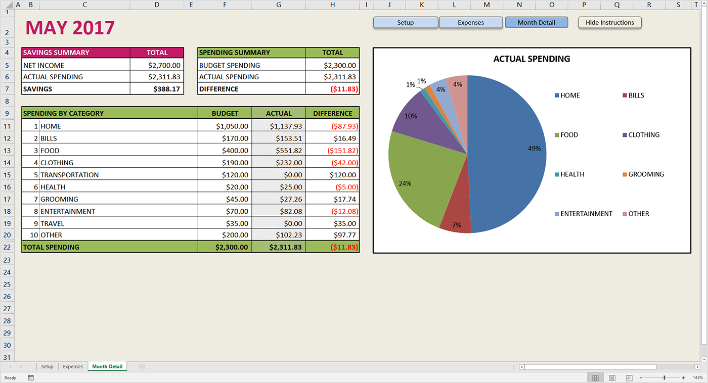 Printable Simple Budget Template Excel In Simple Budget Template Excel Xlsx