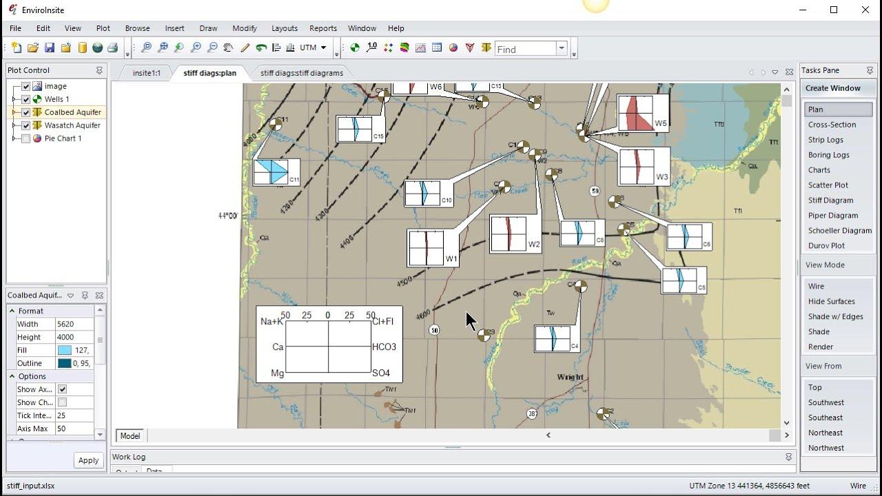 Printable Stiff Diagram Excel Template Inside Stiff Diagram Excel Template For Google Spreadsheet