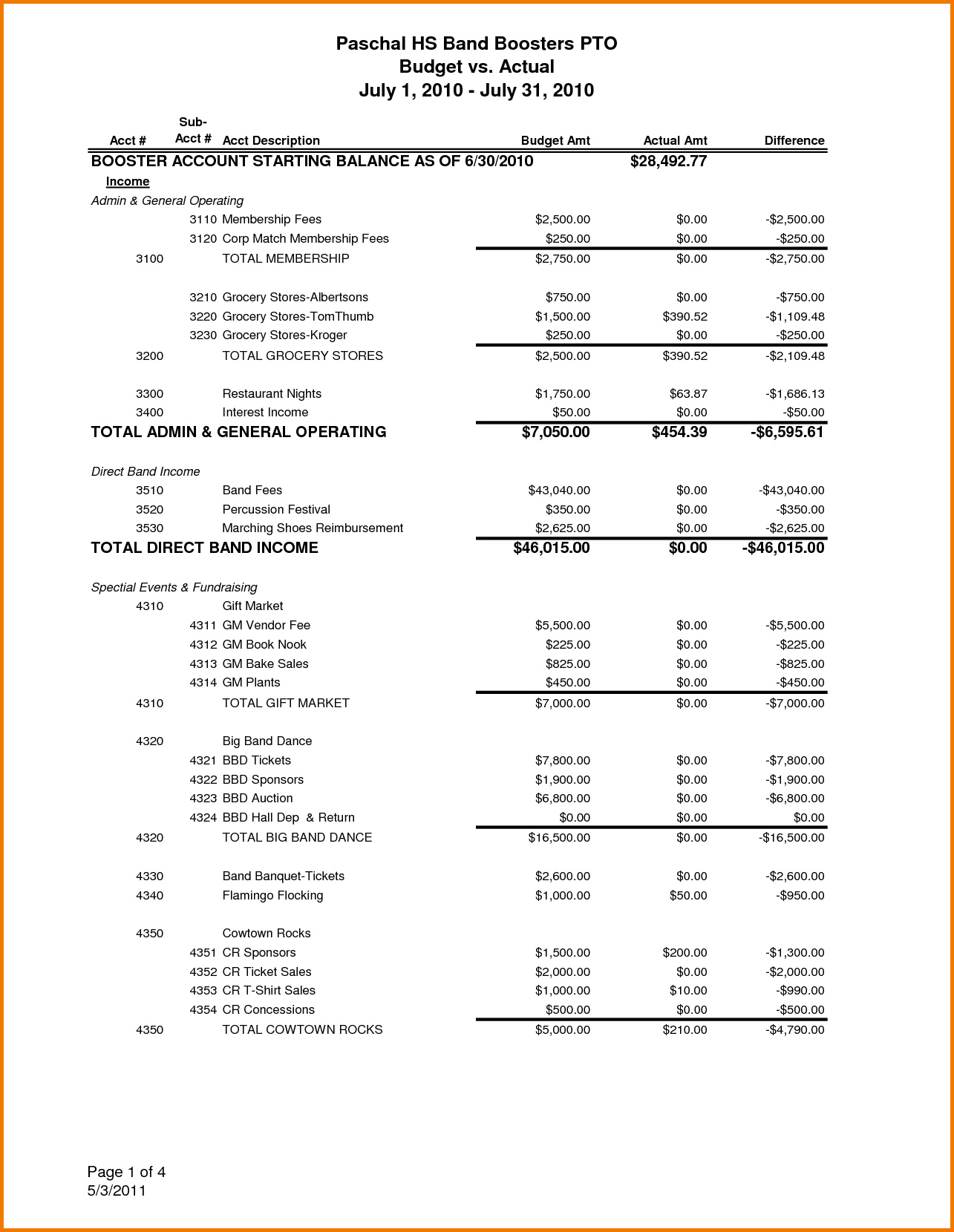 Printable Treasurer Report Template Excel And Treasurer Report Template Excel In Spreadsheet