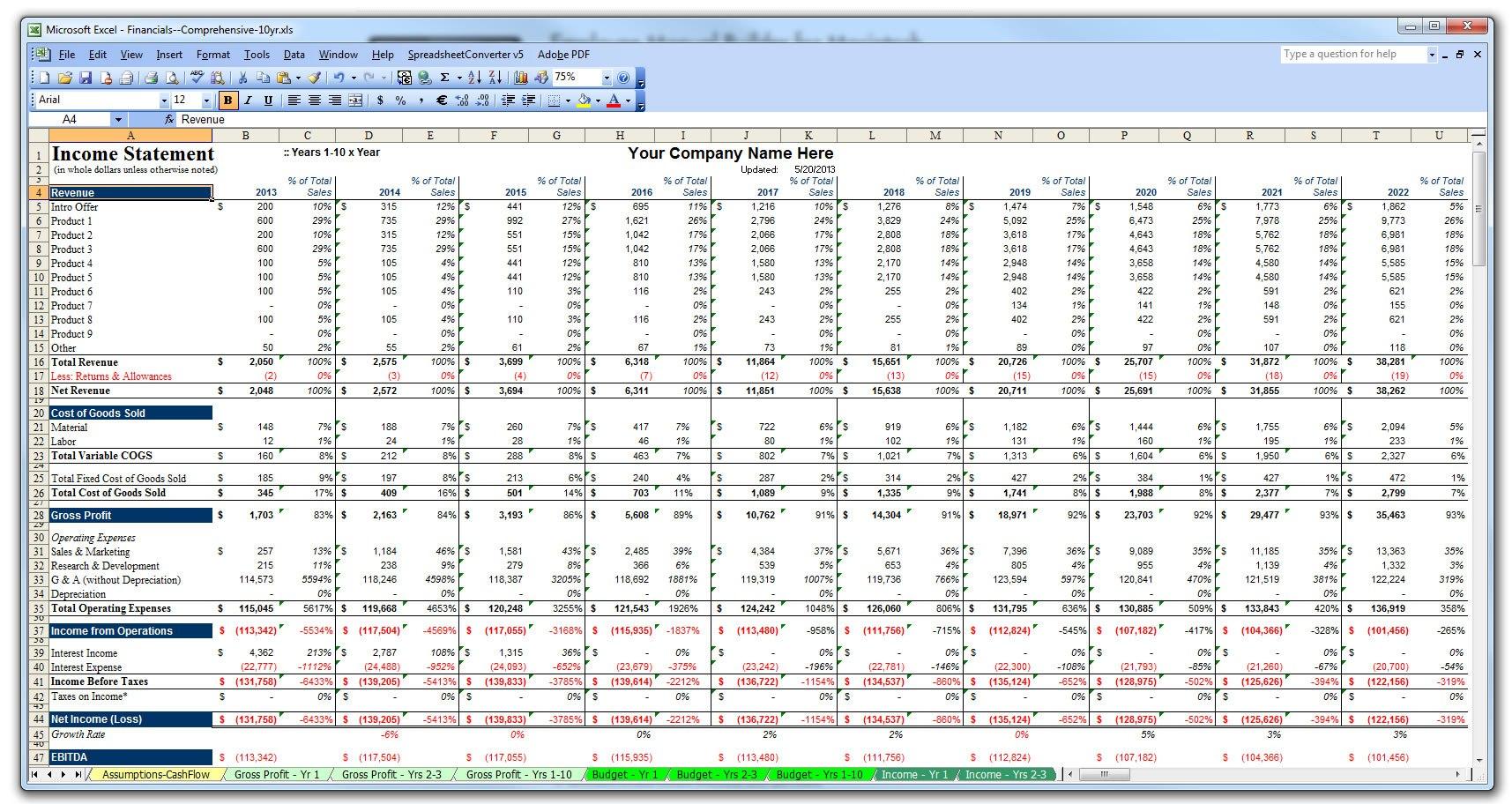 Sample Of Business Financial Plan Template Excel To Business Financial Plan Template Excel For Google Sheet