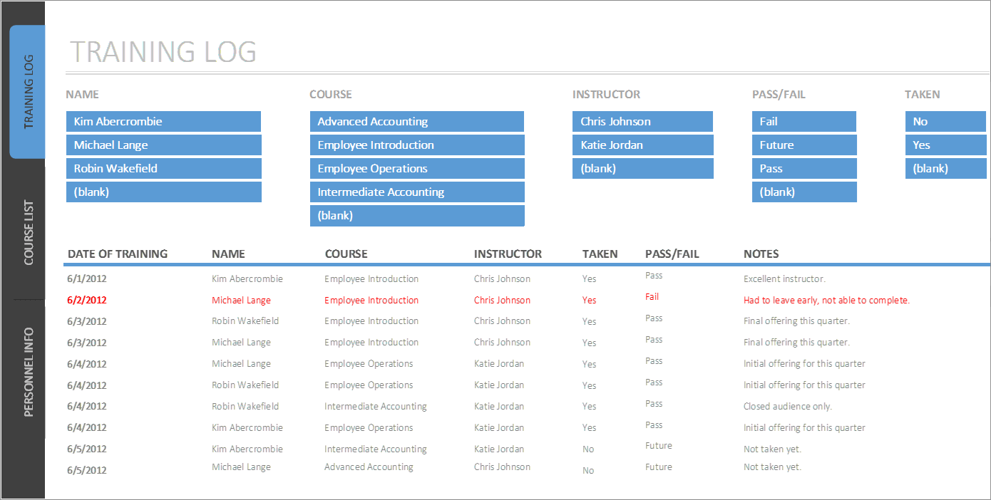 Sample Of Employee Training Tracker Excel Template Throughout Employee Training Tracker Excel Template Template