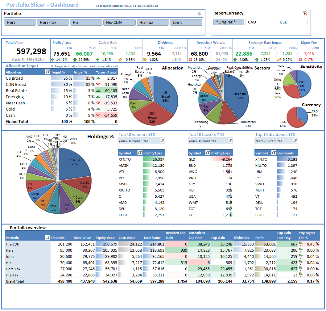 Sample Of Excel Spreadsheet Investment Tracking Throughout Excel Spreadsheet Investment Tracking Document