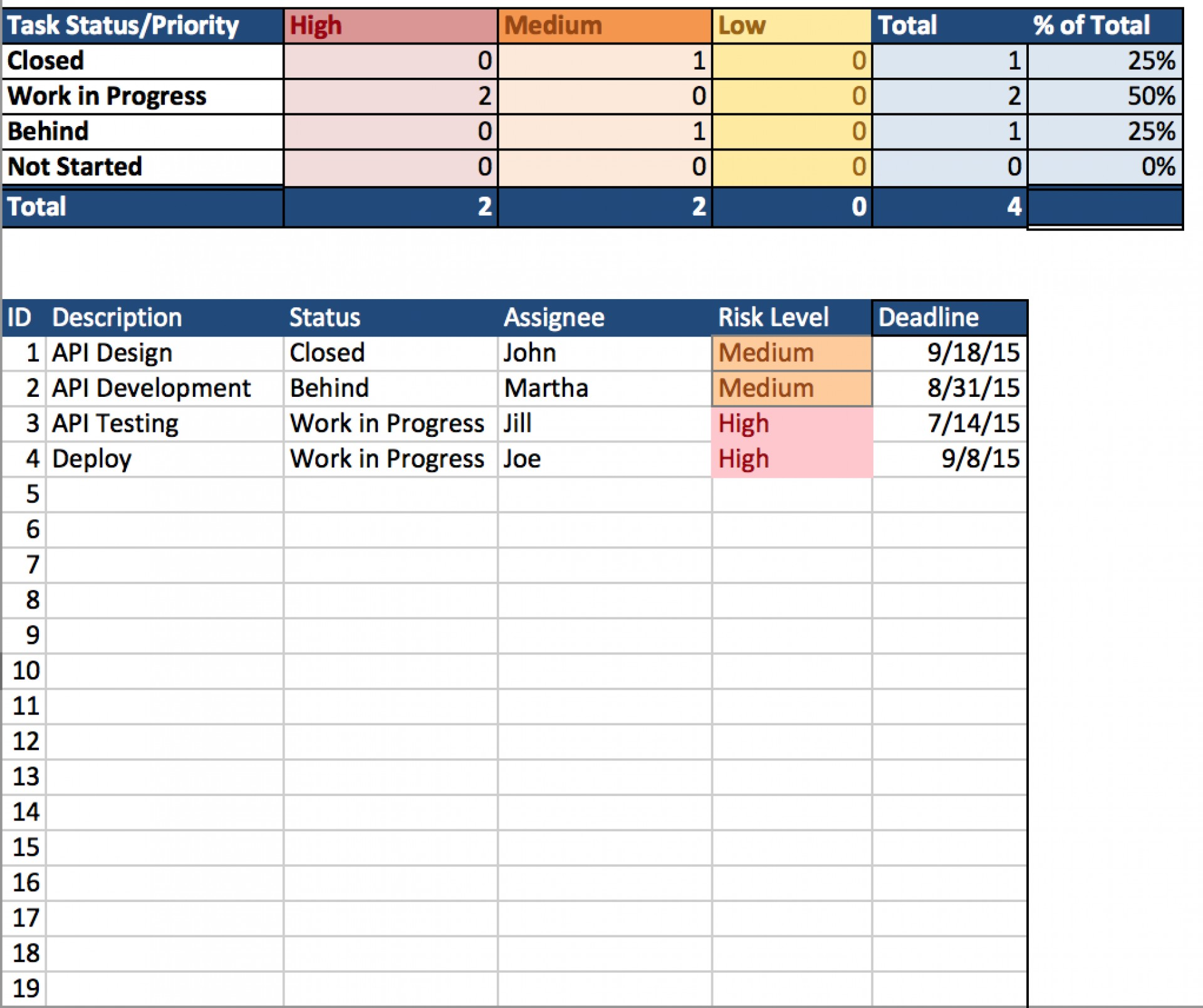Sample Of Excel Template For Project Tracking In Excel Template For Project Tracking Free Download