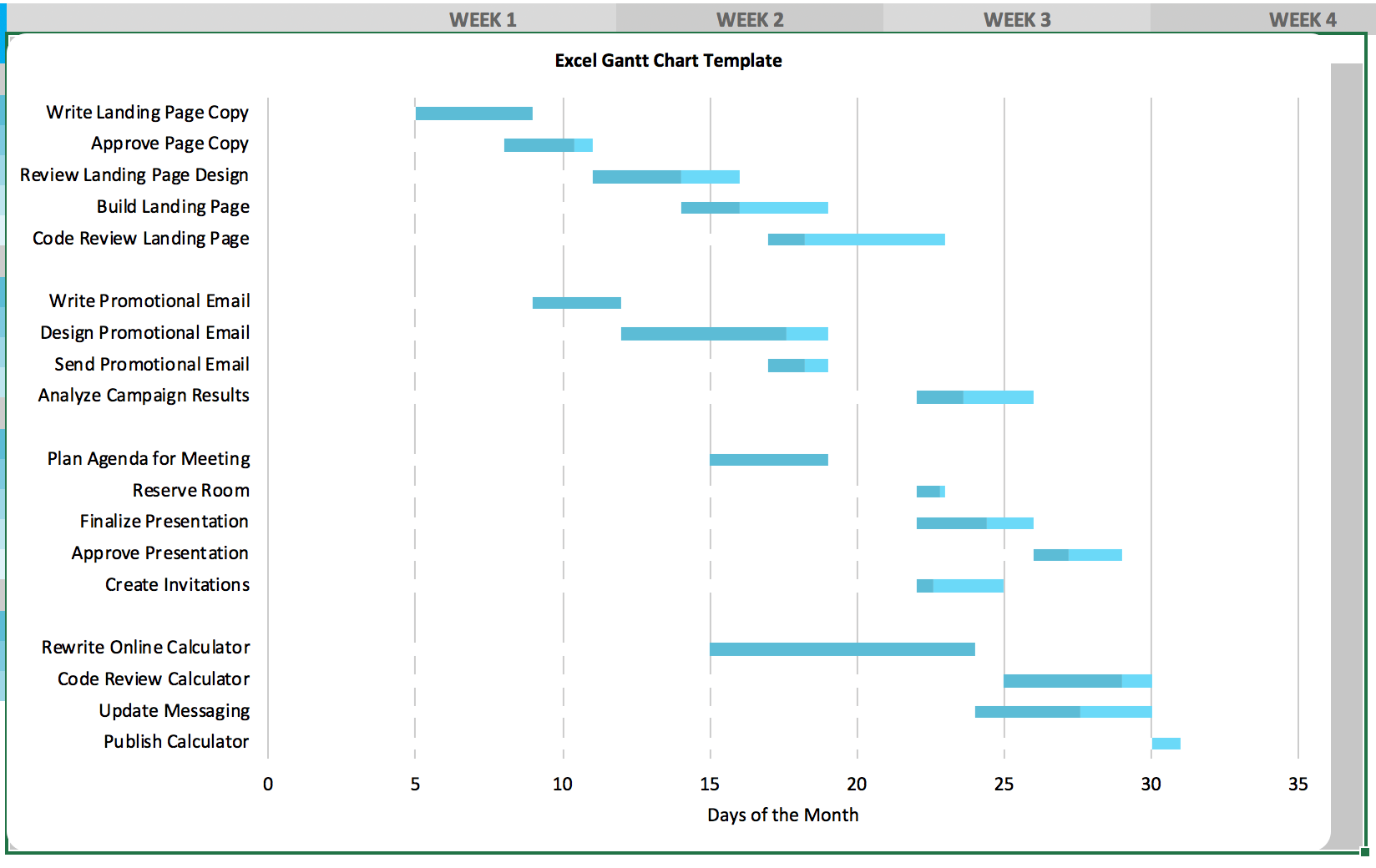 Sample Of Excel Template Project Plan Gantt In Excel Template Project Plan Gantt Example