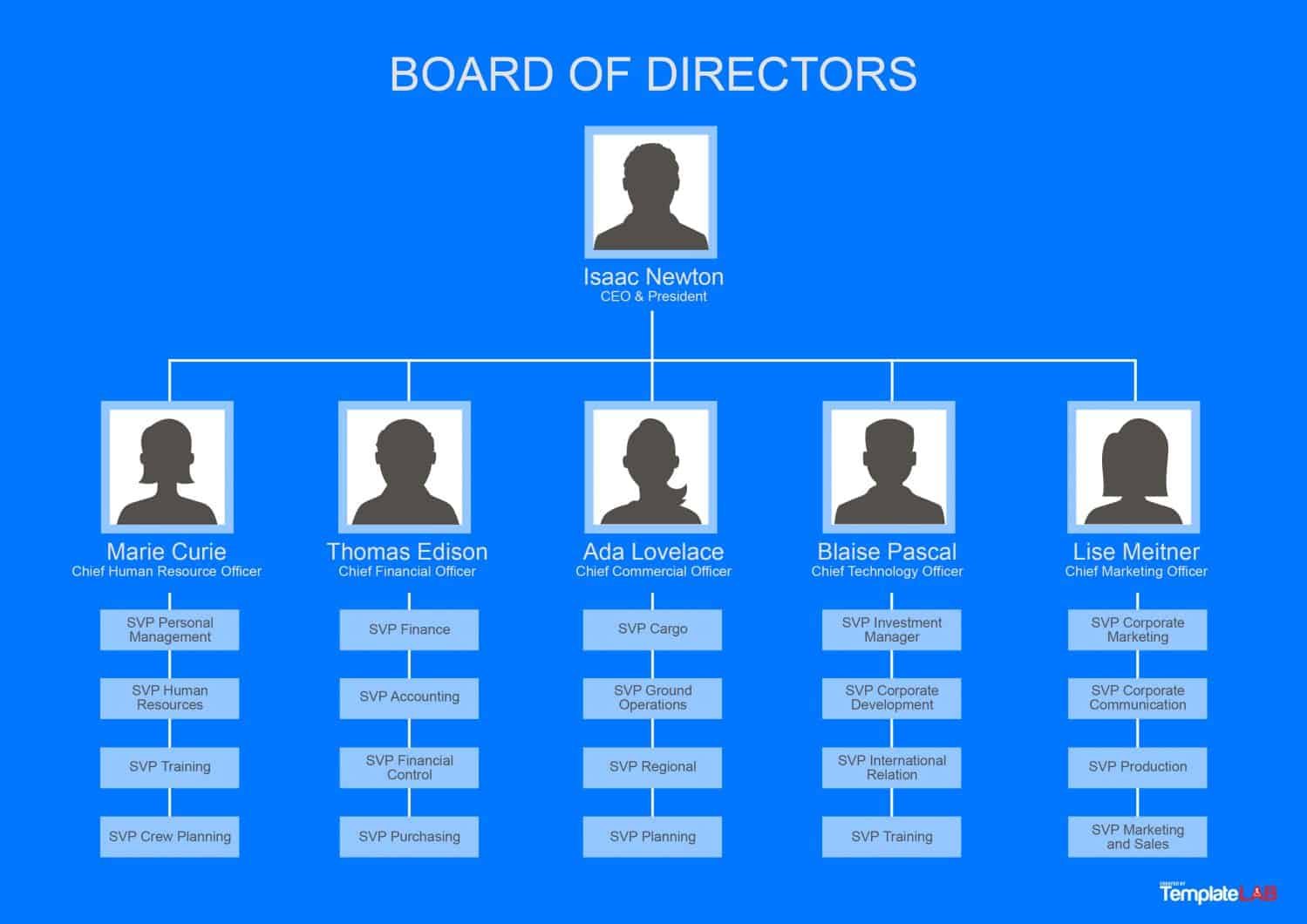 Sample Of Excel Templates Organizational Chart Free Download With Excel Templates Organizational Chart Free Download Printable