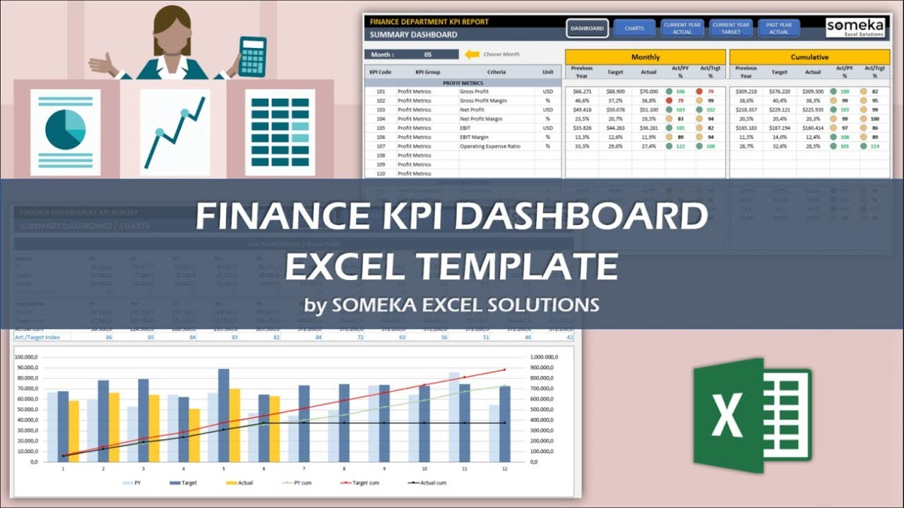 Sample Of Financial Dashboard Template For Excel Throughout Financial Dashboard Template For Excel Form