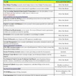 Sample of Home Inspection Checklist Template Excel with Home Inspection Checklist Template Excel Example