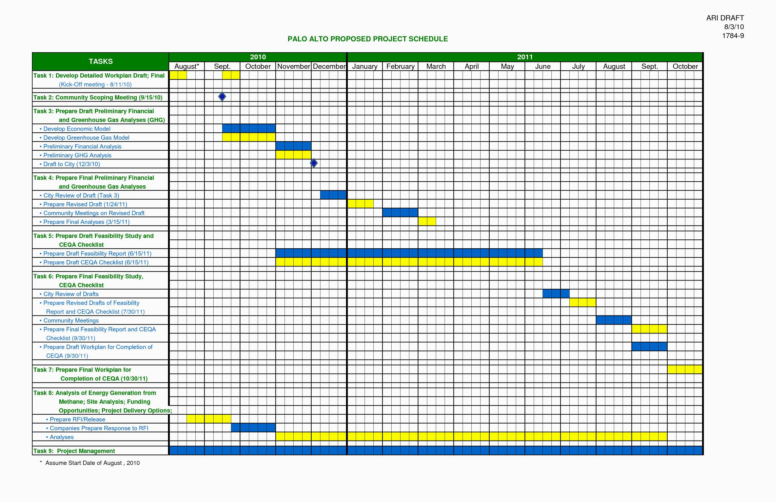 Sample Of Inspection Schedule Template Excel In Inspection Schedule Template Excel Free Download