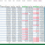 Sample of Inventory Reorder Point Excel Template with Inventory Reorder Point Excel Template Templates