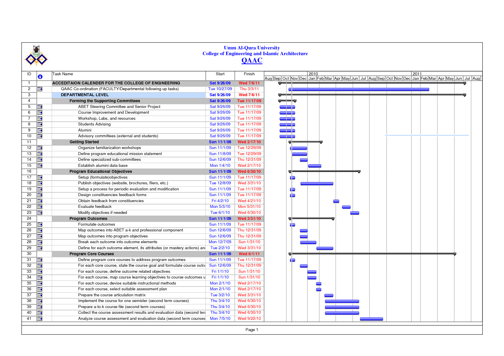 Sample Of Migration Plan Template Excel With Migration Plan Template Excel Xls