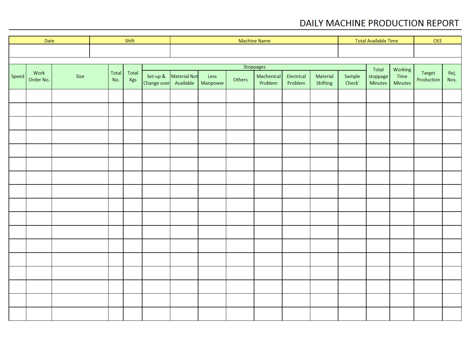 Sample Of Production Report Template Excel With Production Report Template Excel For Free