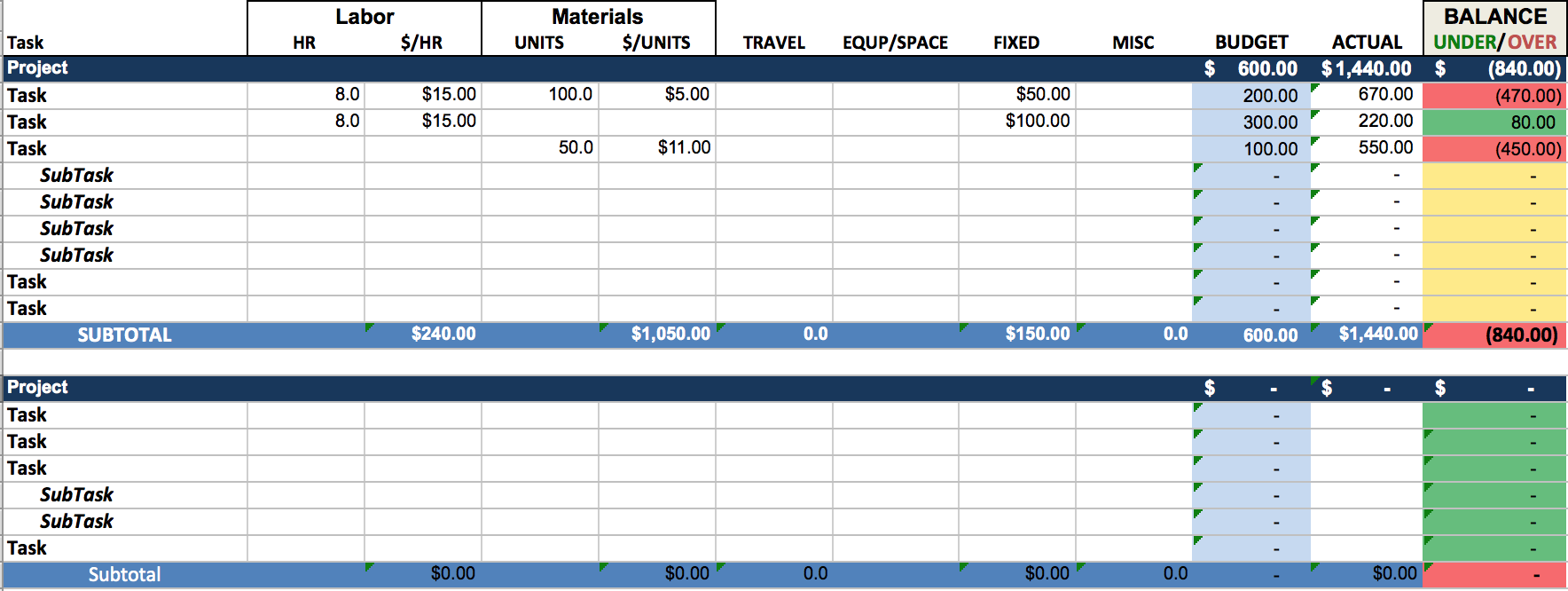 Sample Of Project Budget Plan Template Excel With Project Budget Plan Template Excel Example