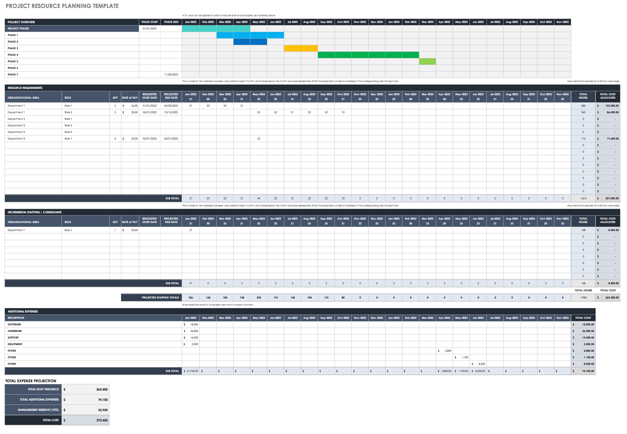Sample Of Resource Planning Template Excel Intended For Resource Planning Template Excel For Free