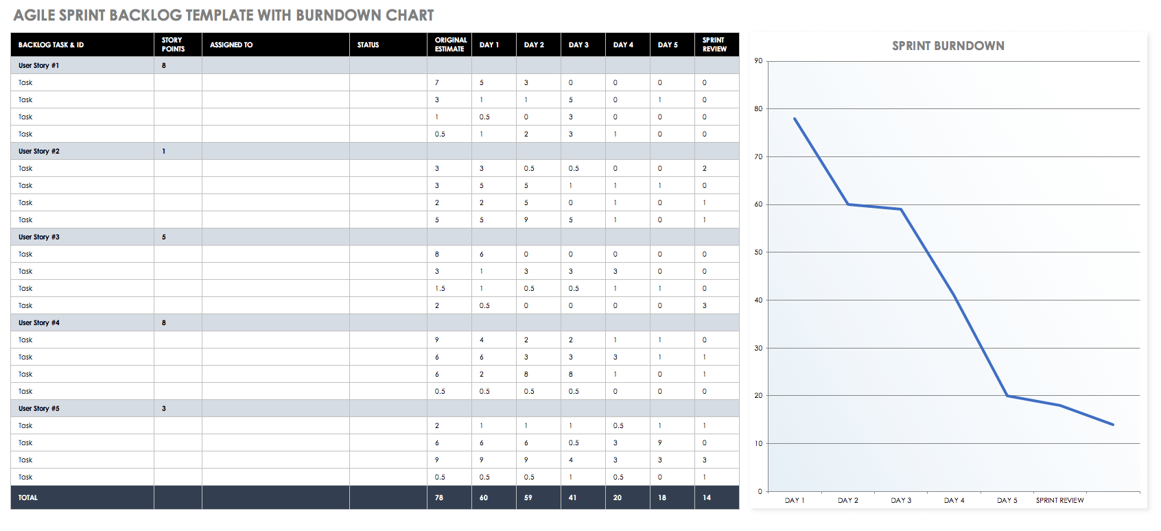 Sample Of Scrum Excel Template With Scrum Excel Template For Google Spreadsheet
