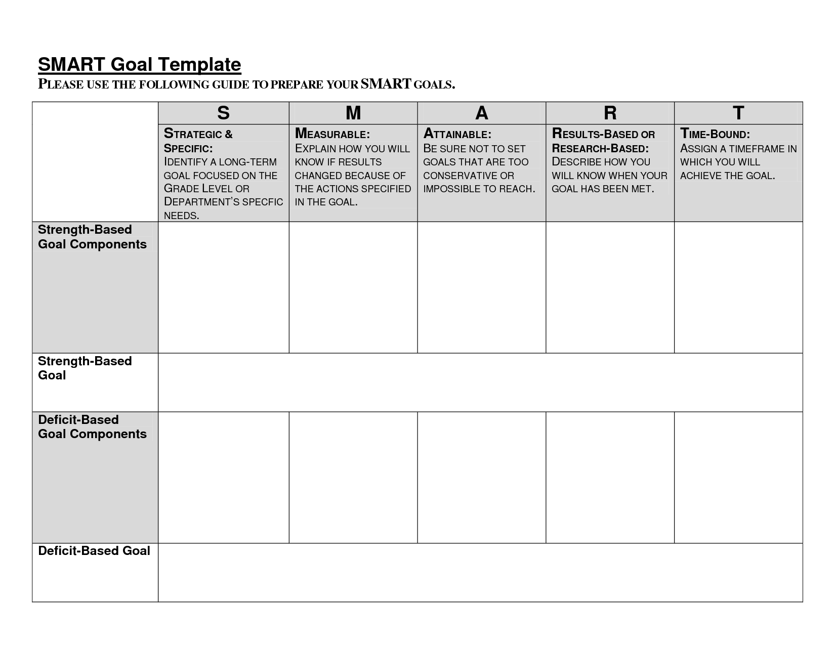 Sample Of Smart Goals Template Excel Intended For Smart Goals Template Excel Example