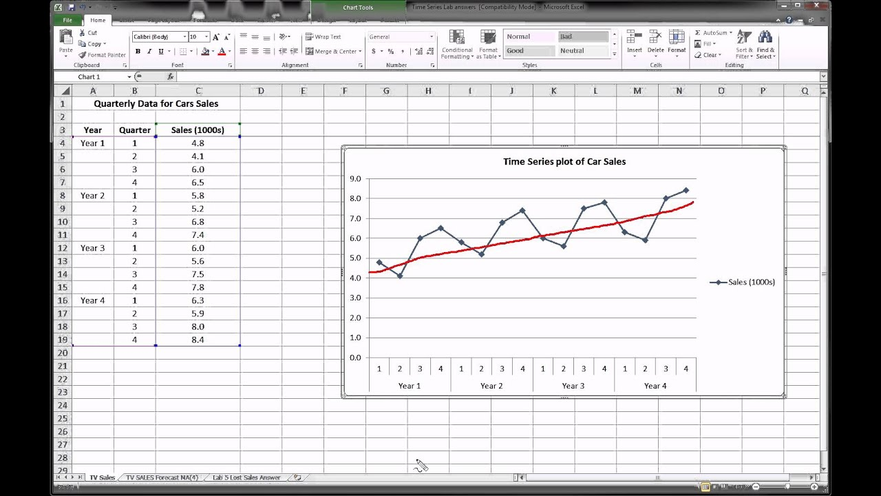 Sample Of Time Series Analysis Excel Template Throughout Time Series Analysis Excel Template Format