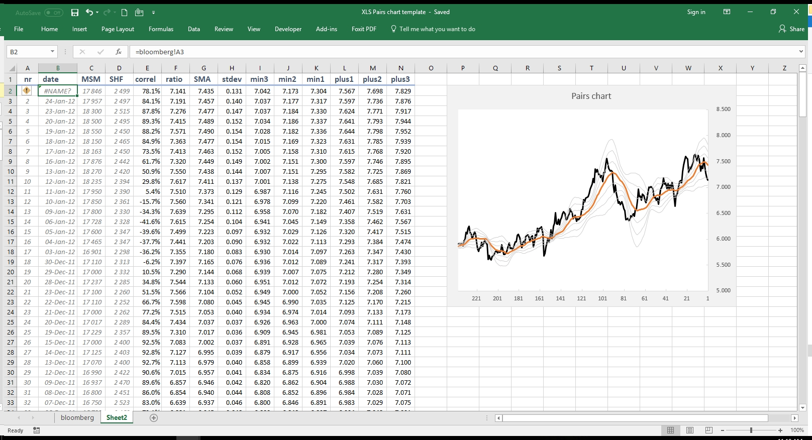 Sample Of Trading Excel Template With Trading Excel Template For Free