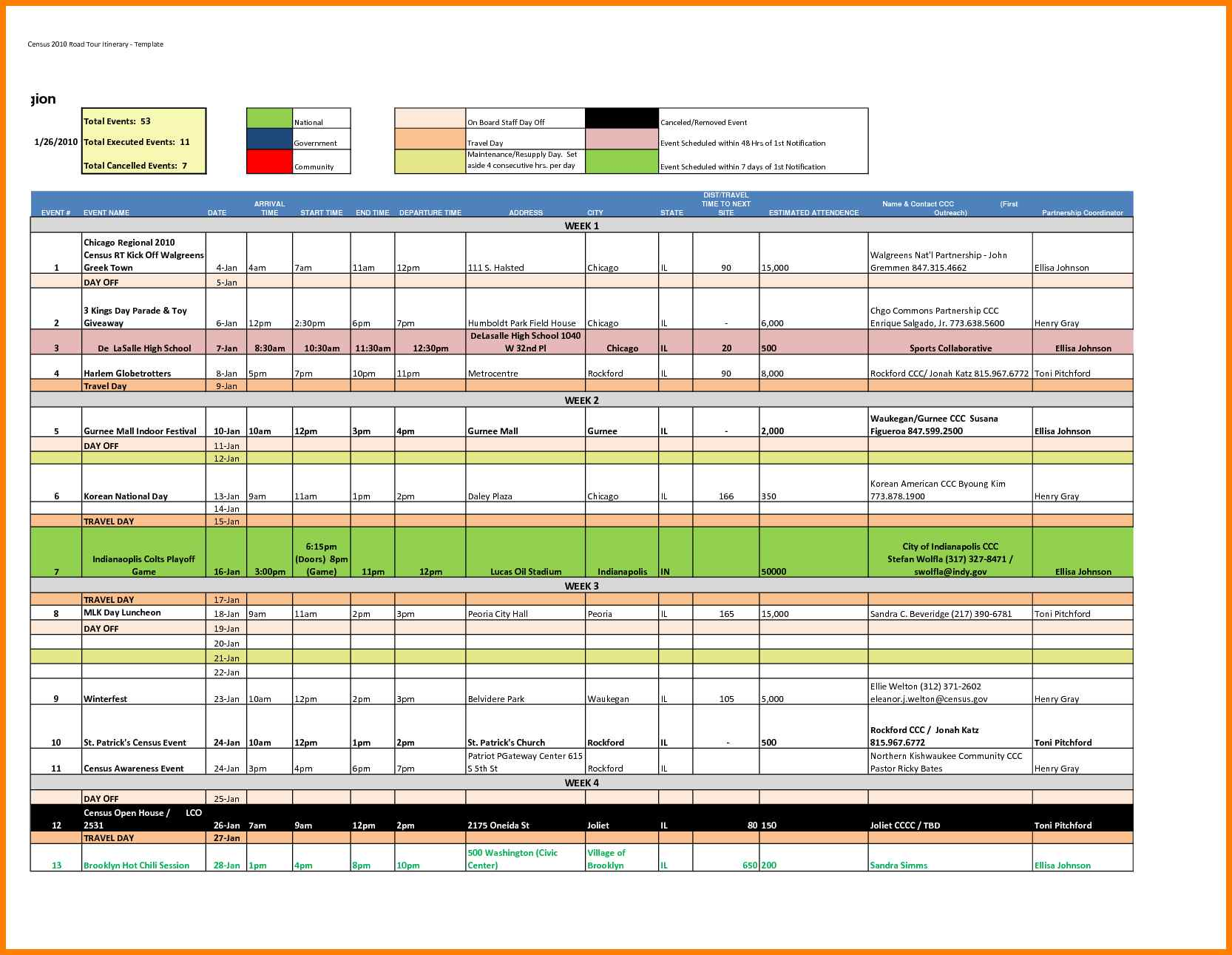 Sample Of Travel Itinerary Template Excel With Travel Itinerary Template Excel Printable