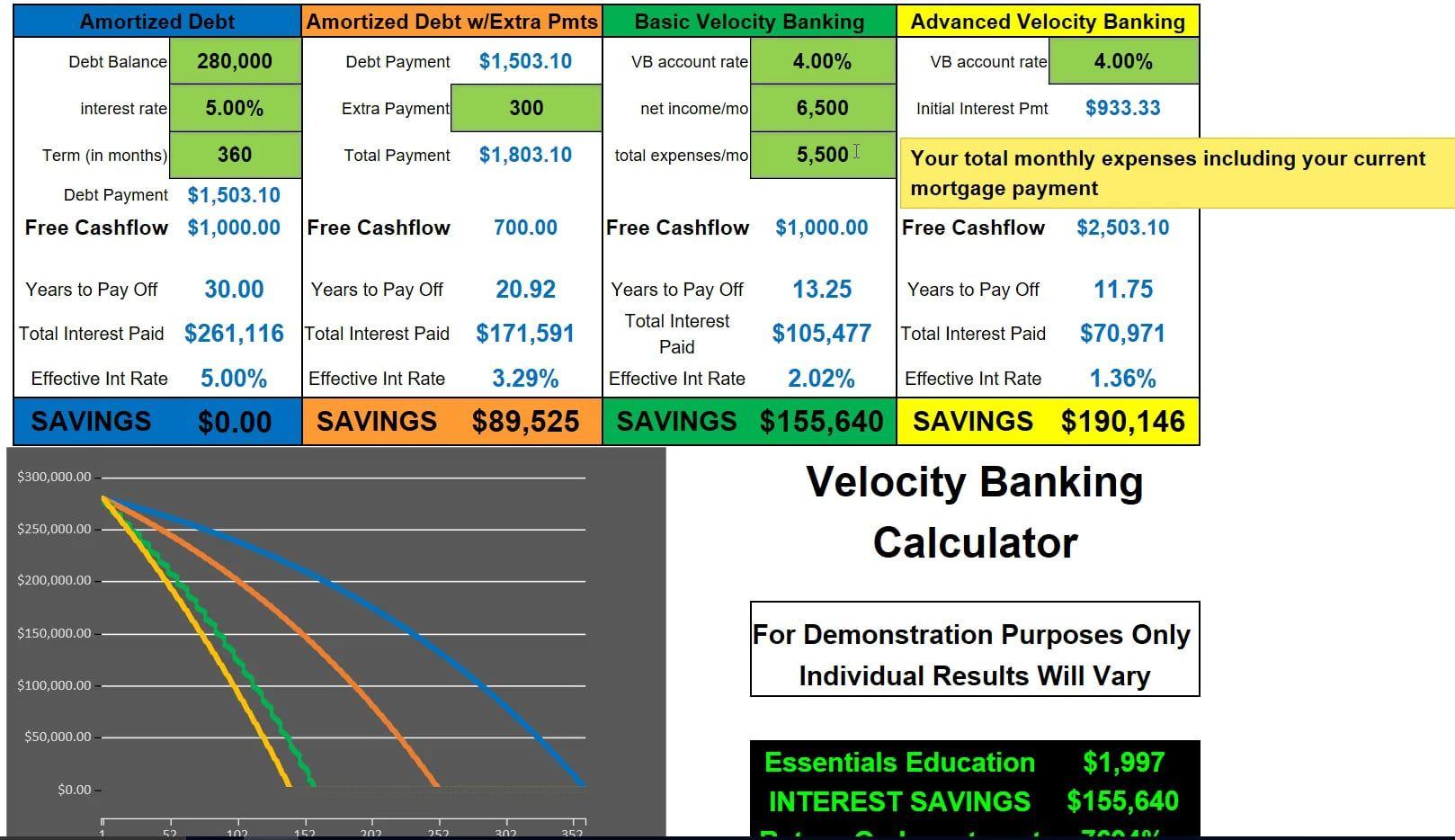 Sample Of Velocity Banking Spreadsheet Within Velocity Banking Spreadsheet Template