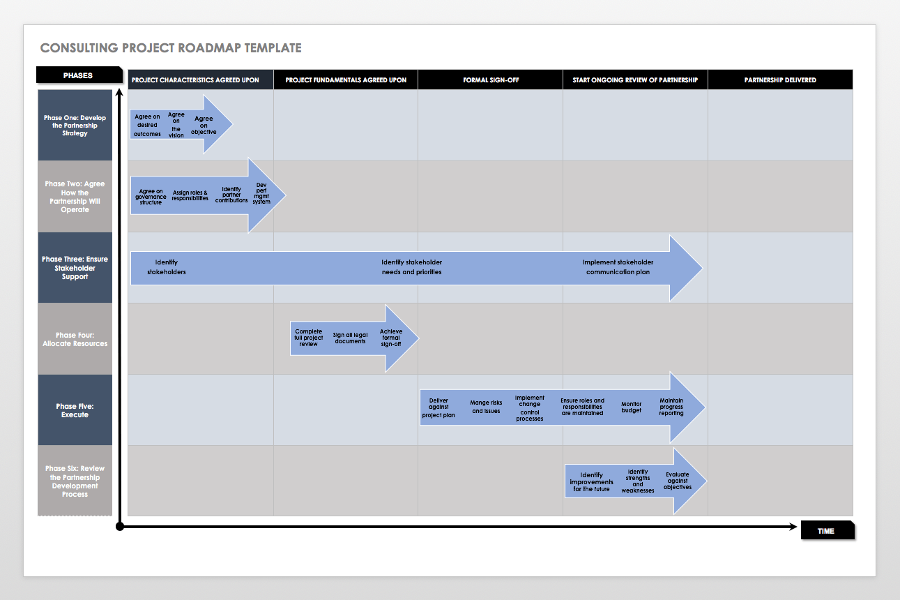 Samples Of Agile Roadmap Template Excel With Agile Roadmap Template Excel Example