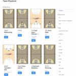 Samples of Baseball Practice Plan Template Excel for Baseball Practice Plan Template Excel Templates