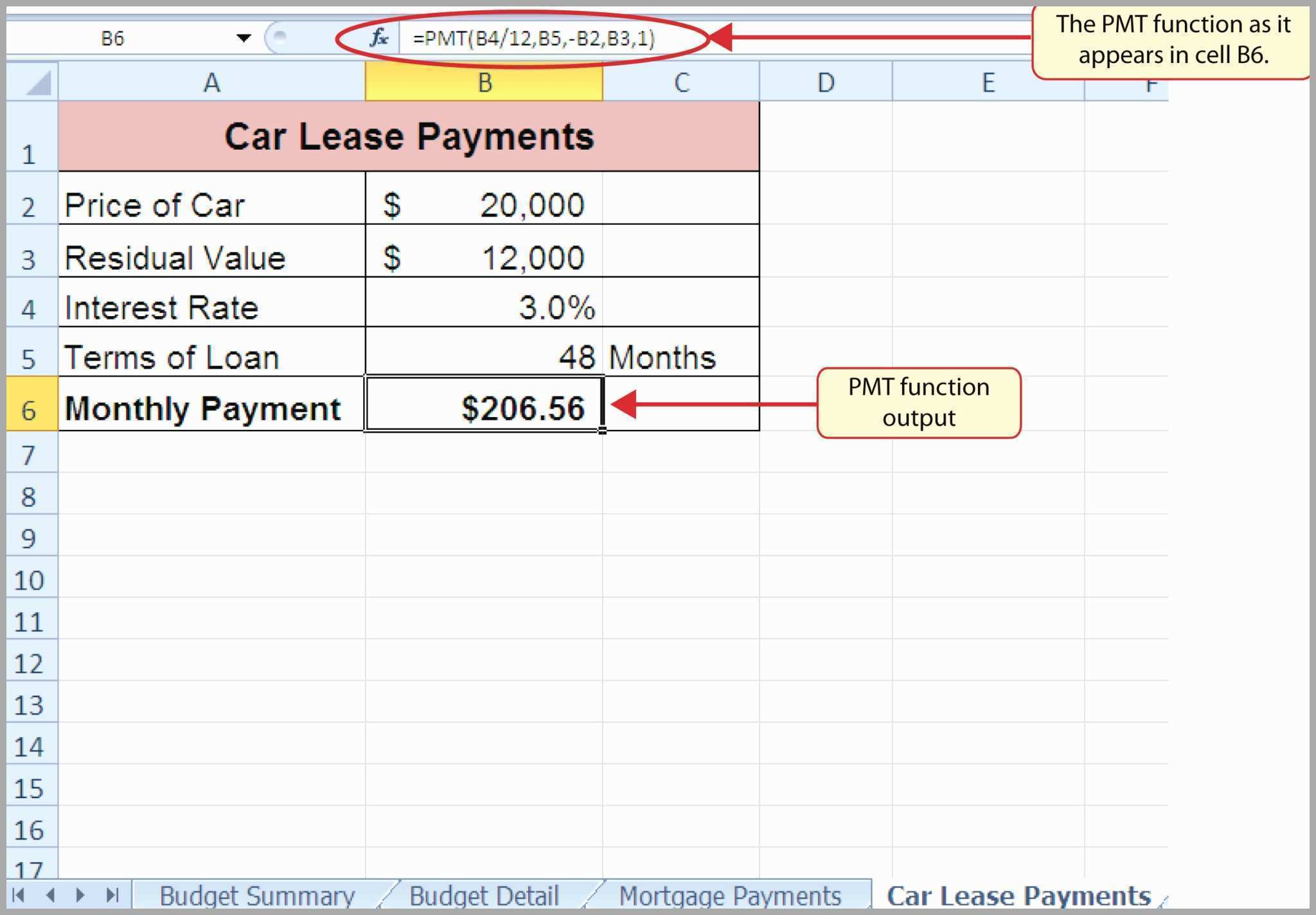 Samples Of Car Lease Calculator Excel Template Within Car Lease Calculator Excel Template Templates