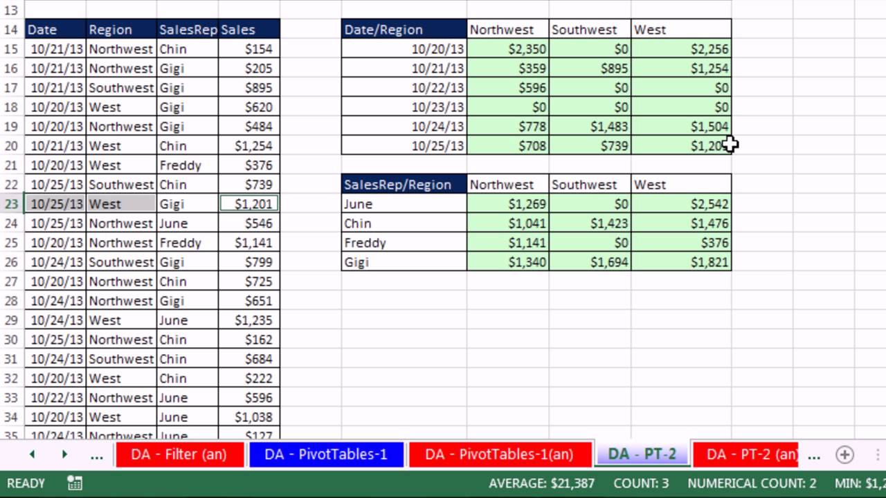 Samples Of Excel Data Analysis Examples Intended For Excel Data Analysis Examples Xls