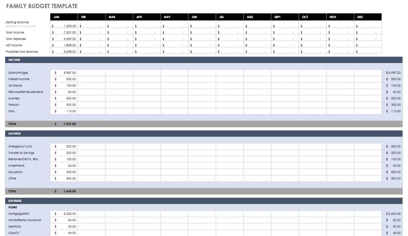 Samples Of Excel Spreadsheet Budget Planner Inside Excel Spreadsheet Budget Planner Form