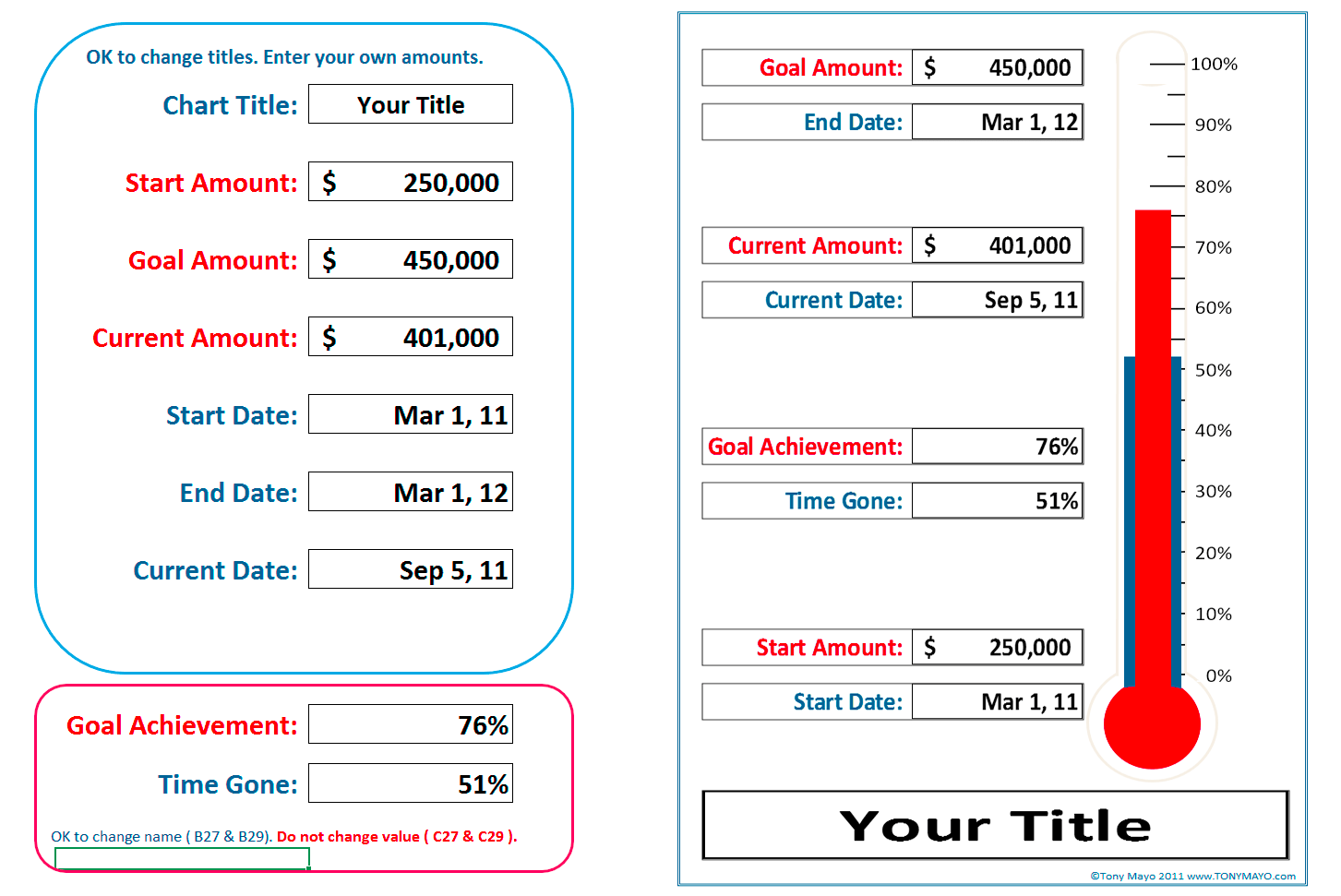Samples Of Excel Thermometer Template With Excel Thermometer Template Xls