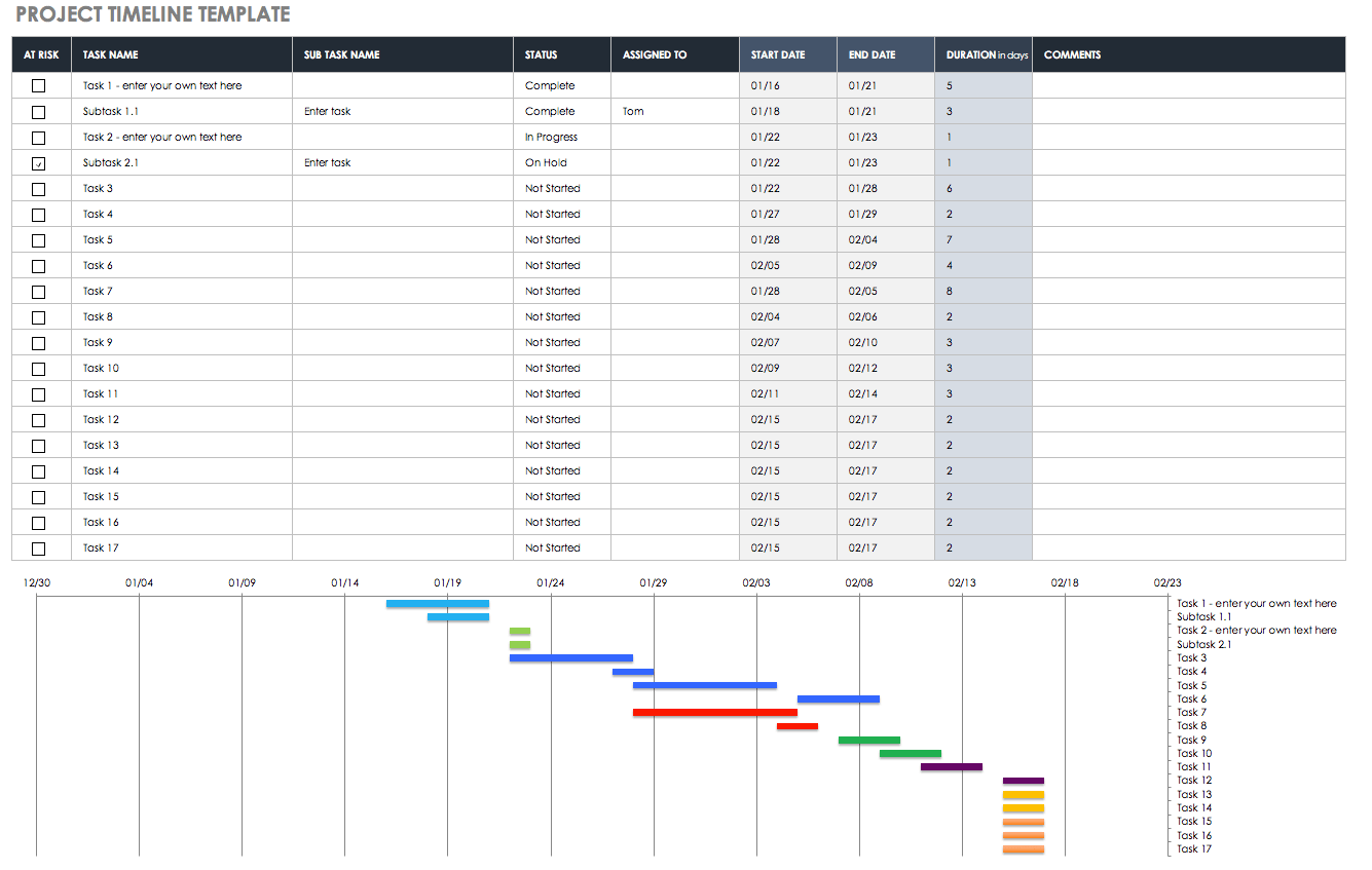 Samples Of Excel Timeline Template Throughout Excel Timeline Template In Workshhet