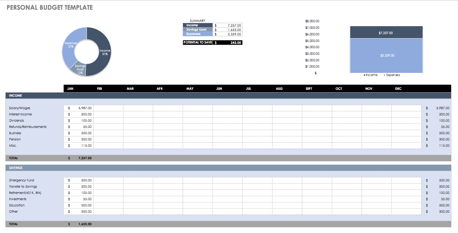 Samples of Expense Worksheet Excel throughout Expense Worksheet Excel Form