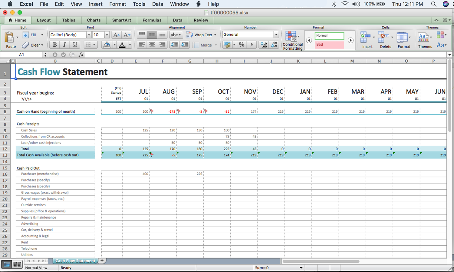 Samples Of Financial Forecast Template Excel With Financial Forecast Template Excel Document