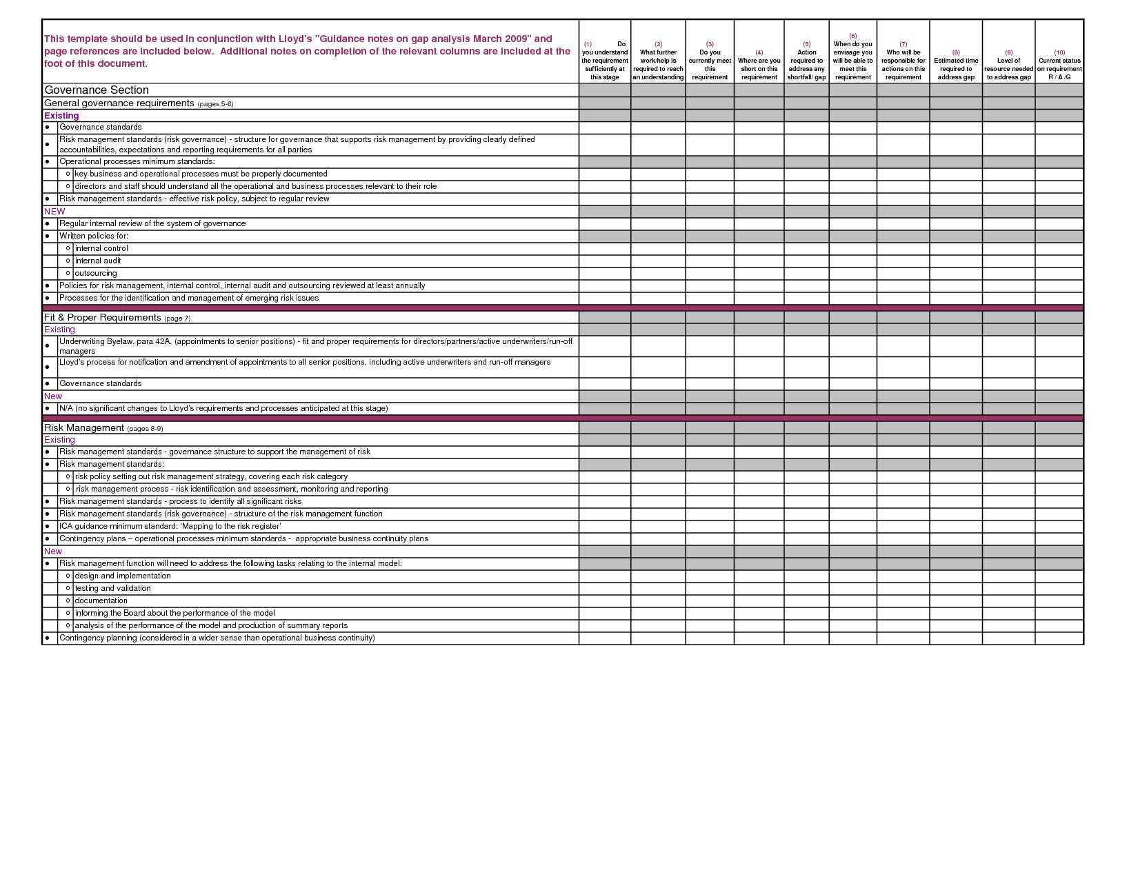 Samples Of Gap Analysis Template Excel And Gap Analysis Template Excel In Excel