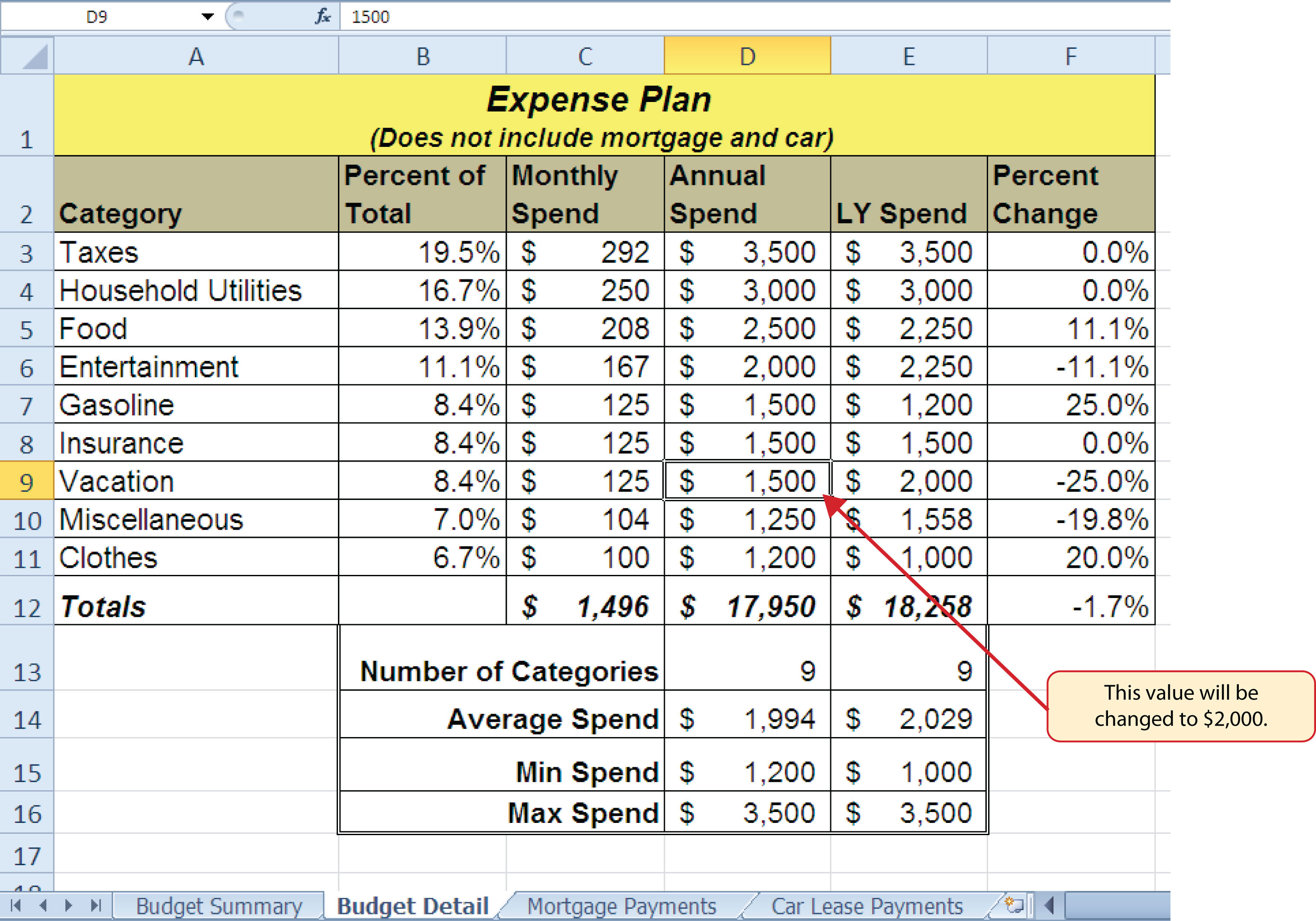 Samples Of Lease Analysis Excel Template For Lease Analysis Excel Template Sample
