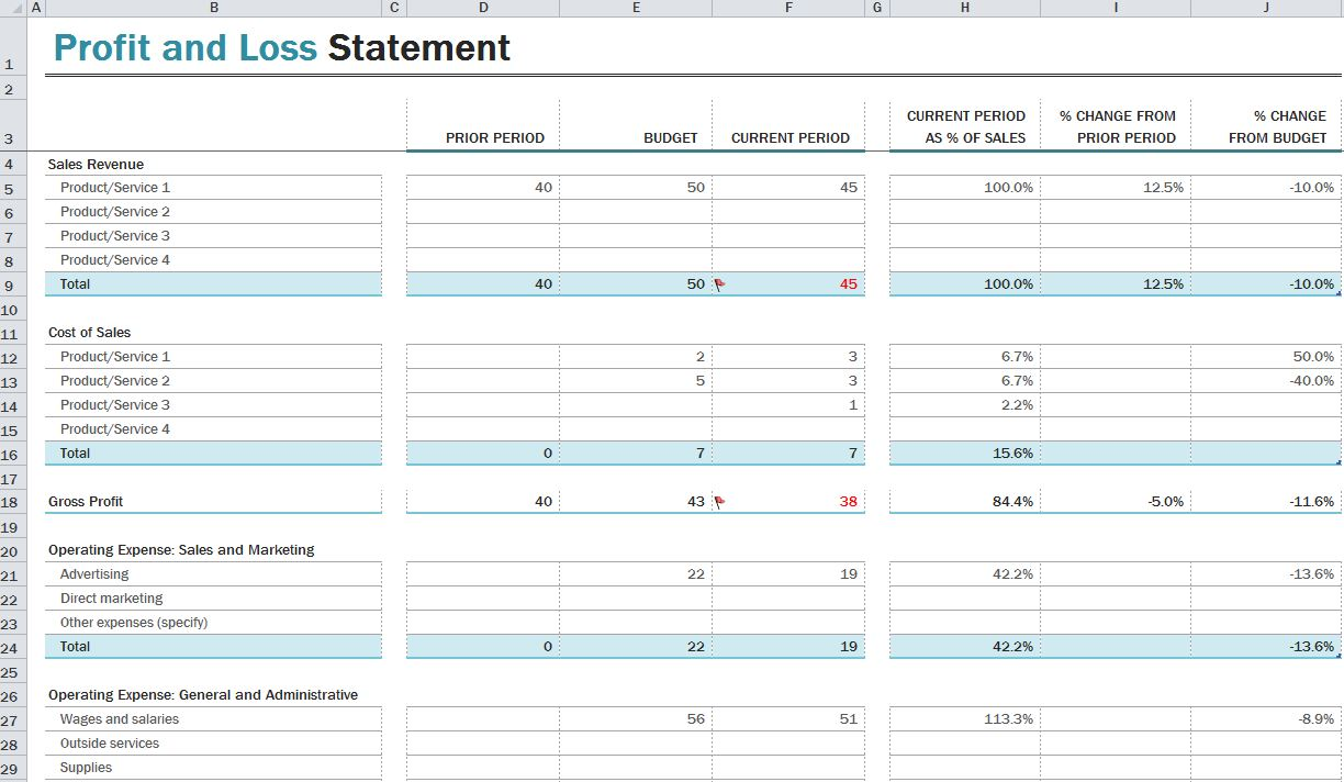 Samples Of Profit Loss Statement Template Excel In Profit Loss Statement Template Excel Free Download