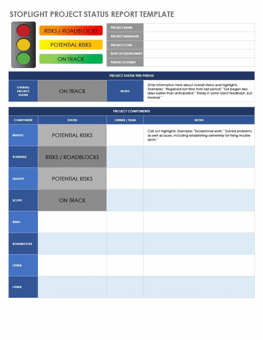 Samples Of Project Update Template Excel To Project Update Template Excel Examples