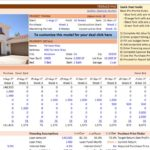 Samples Of Real Estate Pro Forma Template Excel Intended For Real Estate Pro Forma Template Excel Letter