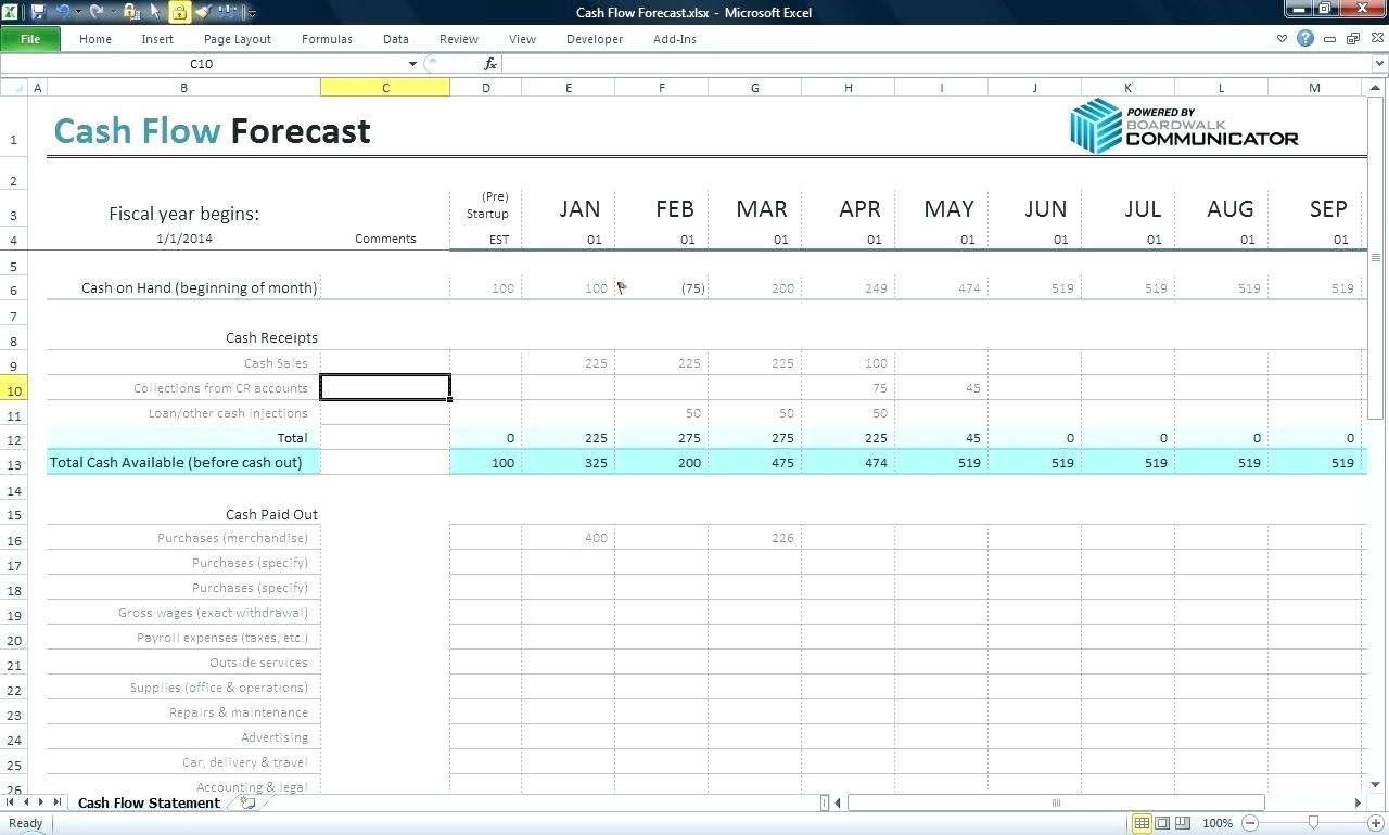Samples Of Resource Forecasting Template In Excel Intended For Resource Forecasting Template In Excel For Google Sheet