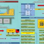 Samples Of Rigid Pavement Design Spreadsheet Intended For Rigid Pavement Design Spreadsheet Xlsx