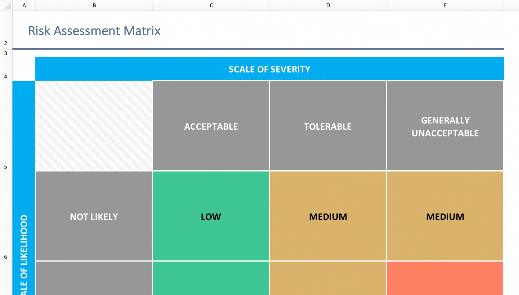 Samples Of Risk Probability And Impact Matrix Template Excel In Risk Probability And Impact Matrix Template Excel For Free