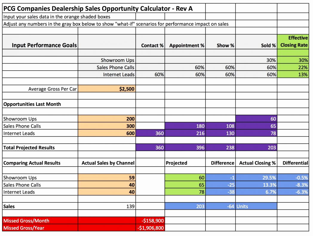 Samples Of Rule 1 Investing Spreadsheet To Rule 1 Investing Spreadsheet Sheet