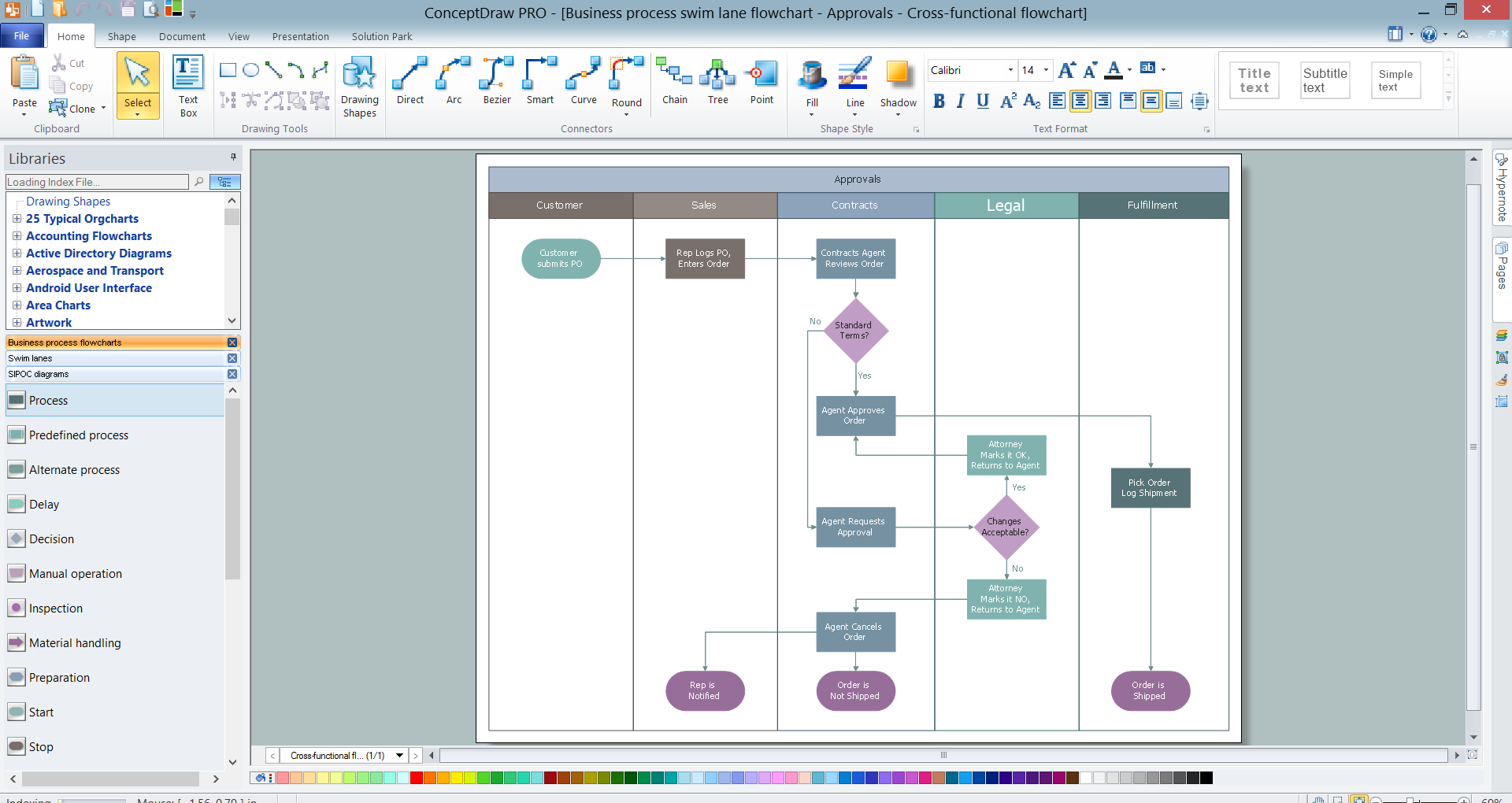 Samples Of Swim Lane Process Map Template Excel And Swim Lane Process Map Template Excel Letter