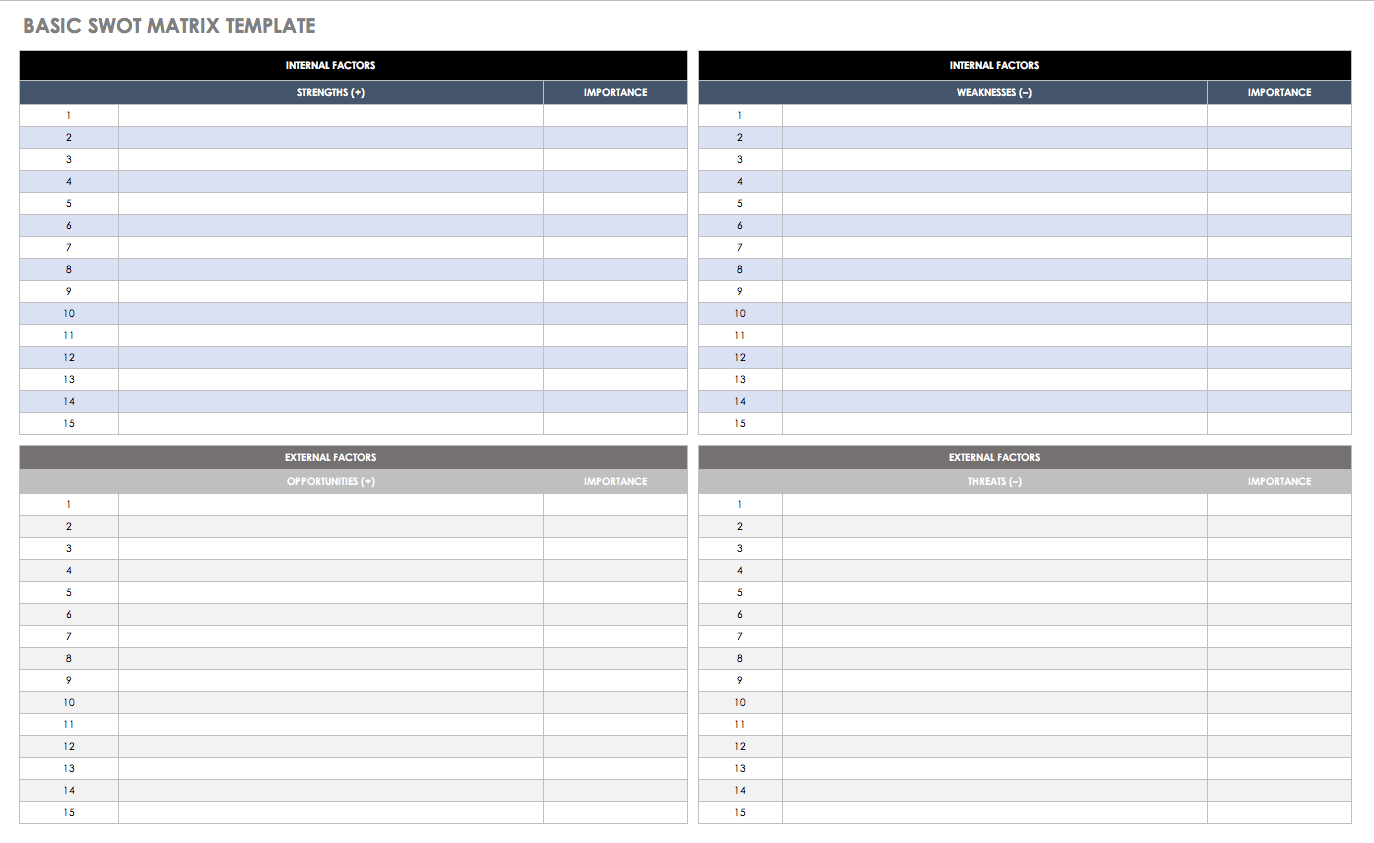 Samples Of Swot Analysis Template Excel With Swot Analysis Template Excel Templates