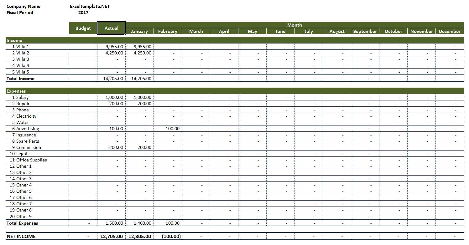 Samples of Vacation Rental Spreadsheet with Vacation Rental Spreadsheet Document
