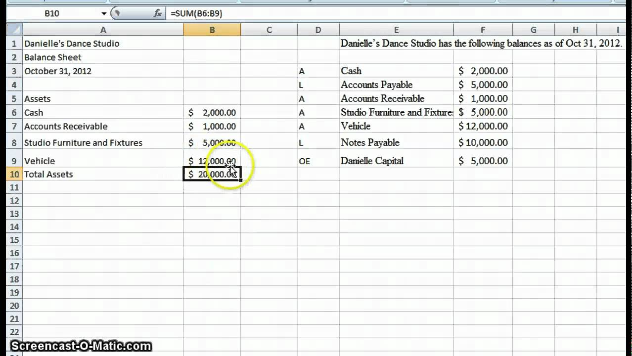 Simple Balance Sheet Format In Excel Throughout Balance Sheet Format In Excel Example
