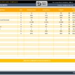 Simple Balanced Scorecard Template Excel to Balanced Scorecard Template Excel Download for Free